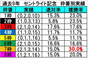 f:id:sekiwakedesu:20190915115052p:plain