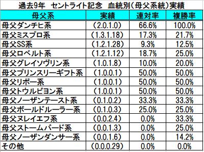 f:id:sekiwakedesu:20190915121802p:plain