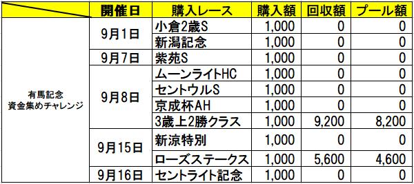 f:id:sekiwakedesu:20190917091302p:plain