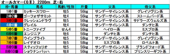 f:id:sekiwakedesu:20190920180117p:plain