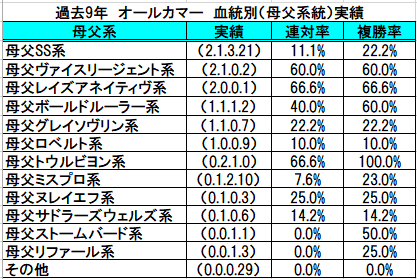 f:id:sekiwakedesu:20190920190112p:plain