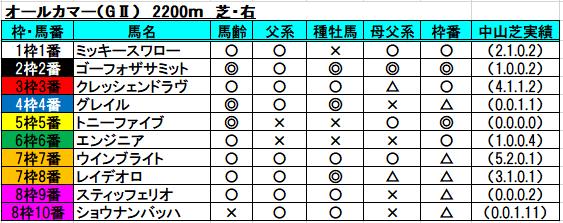 f:id:sekiwakedesu:20190920192145p:plain