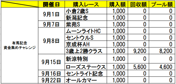 f:id:sekiwakedesu:20190924142516p:plain
