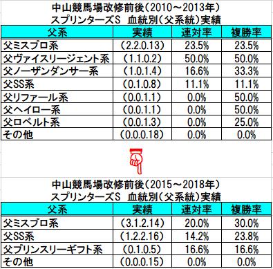 f:id:sekiwakedesu:20190927141153p:plain