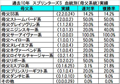 f:id:sekiwakedesu:20190927160950p:plain