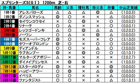 f:id:sekiwakedesu:20190927165919p:plain