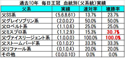 f:id:sekiwakedesu:20191004133631p:plain