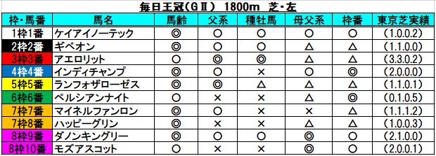 f:id:sekiwakedesu:20191004135518p:plain