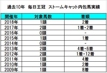 f:id:sekiwakedesu:20191004143315p:plain