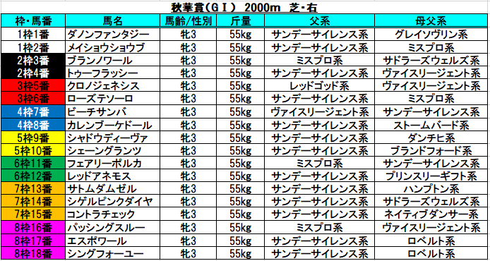 f:id:sekiwakedesu:20191011102355p:plain