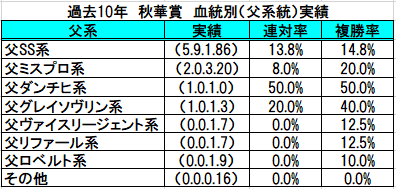f:id:sekiwakedesu:20191011104039p:plain