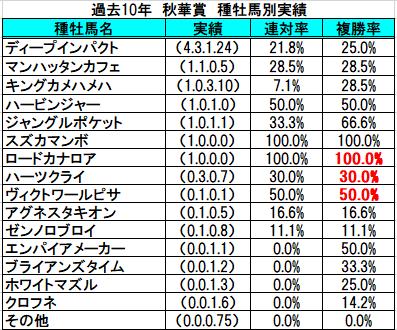 f:id:sekiwakedesu:20191011110005p:plain