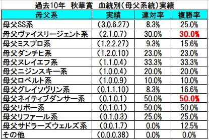 f:id:sekiwakedesu:20191011110950p:plain