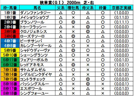 f:id:sekiwakedesu:20191011114610p:plain