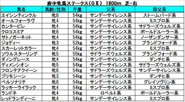 f:id:sekiwakedesu:20191011175949p:plain
