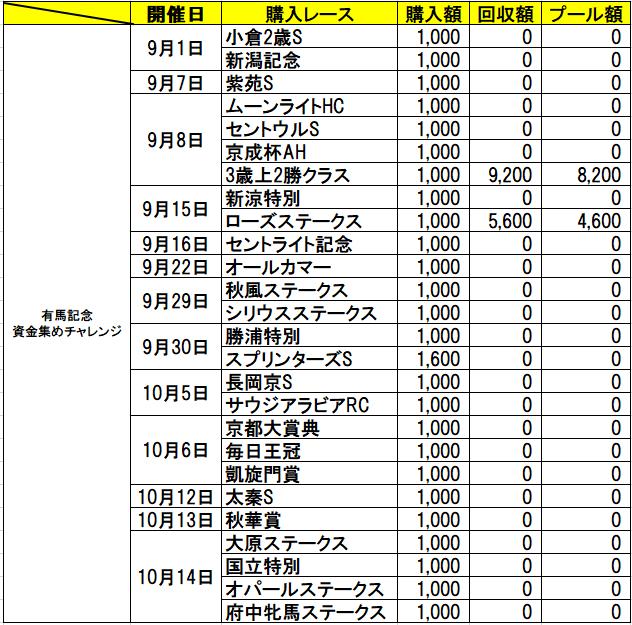 f:id:sekiwakedesu:20191015190129p:plain
