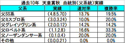 f:id:sekiwakedesu:20191024115326p:plain