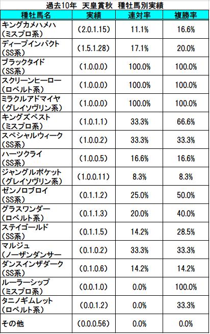 f:id:sekiwakedesu:20191024121118p:plain