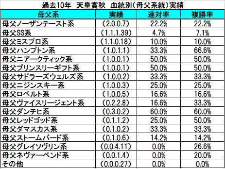 f:id:sekiwakedesu:20191024121804p:plain