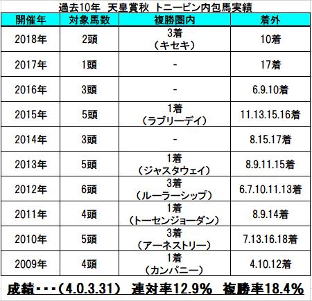 f:id:sekiwakedesu:20191024122739p:plain