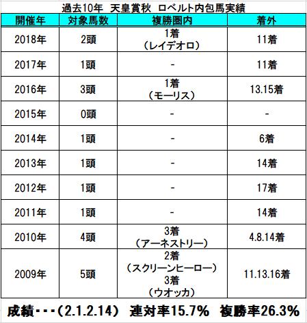 f:id:sekiwakedesu:20191024123452p:plain