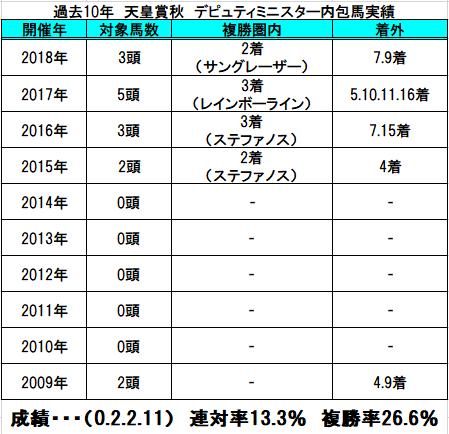 f:id:sekiwakedesu:20191024124015p:plain