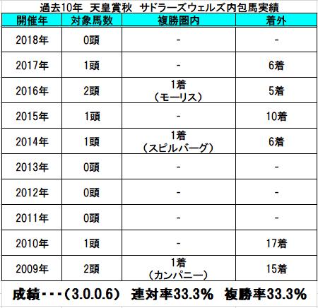 f:id:sekiwakedesu:20191024124833p:plain
