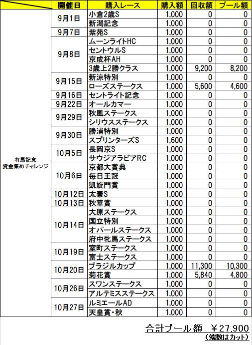 f:id:sekiwakedesu:20191028090227p:plain