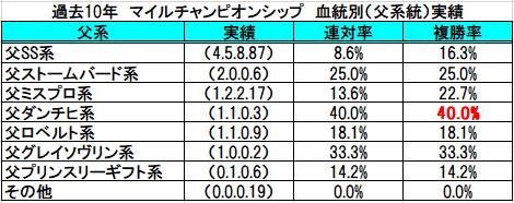 f:id:sekiwakedesu:20191115190251p:plain