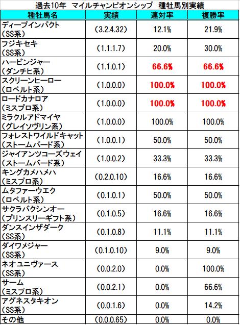 f:id:sekiwakedesu:20191115191019p:plain
