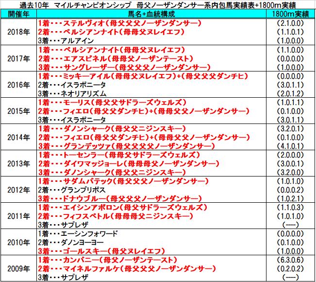 f:id:sekiwakedesu:20191115193025p:plain
