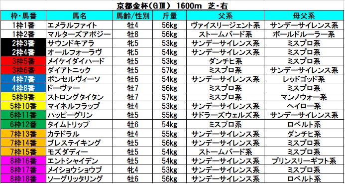 f:id:sekiwakedesu:20200104150648p:plain