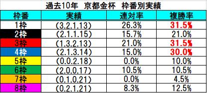 f:id:sekiwakedesu:20200104151605p:plain