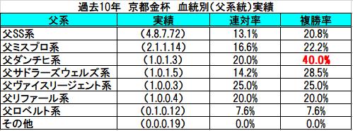 f:id:sekiwakedesu:20200104152407p:plain