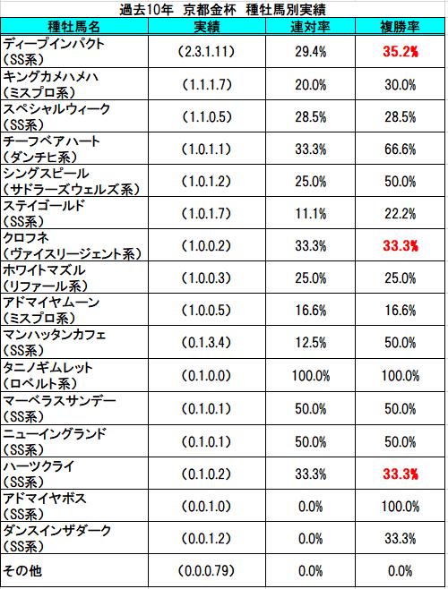 f:id:sekiwakedesu:20200104153207p:plain