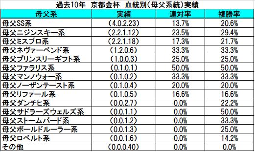 f:id:sekiwakedesu:20200104153913p:plain