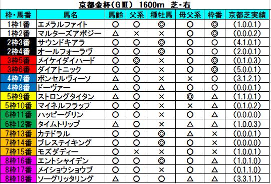 f:id:sekiwakedesu:20200104162058p:plain
