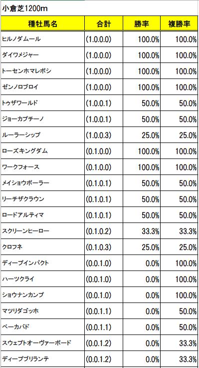 f:id:sekiwakedesu:20200121092139p:plain