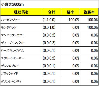 f:id:sekiwakedesu:20200121093020p:plain