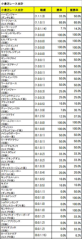 f:id:sekiwakedesu:20200121093631p:plain