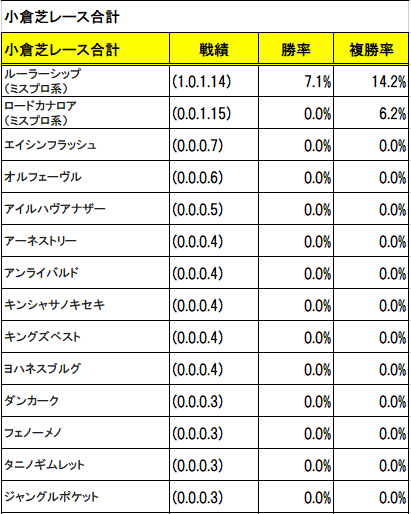 f:id:sekiwakedesu:20200121100744p:plain