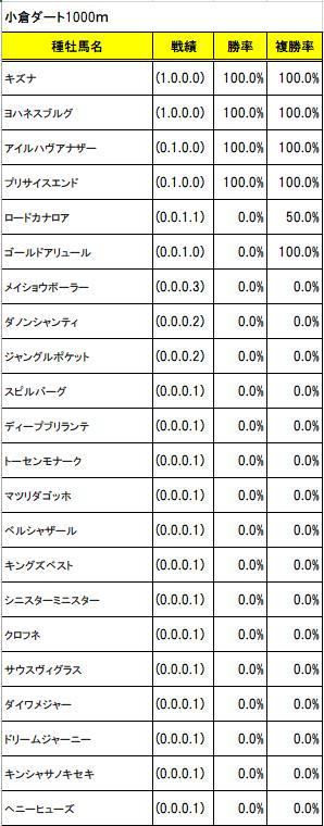 f:id:sekiwakedesu:20200121101657p:plain