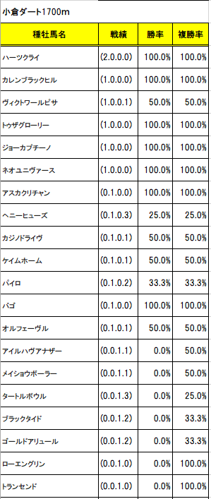f:id:sekiwakedesu:20200121102140p:plain