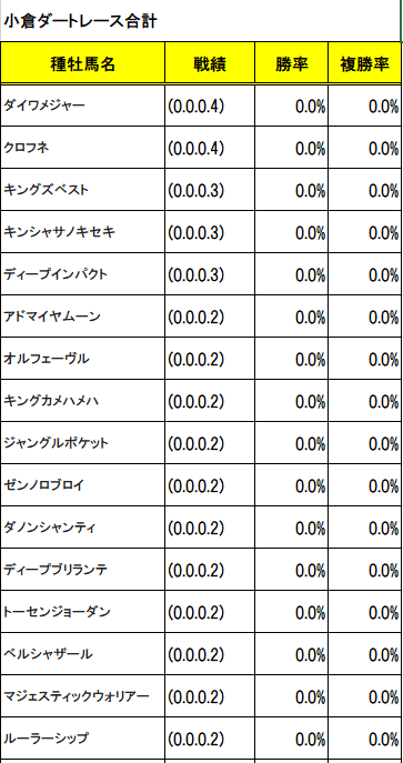 f:id:sekiwakedesu:20200121105335p:plain