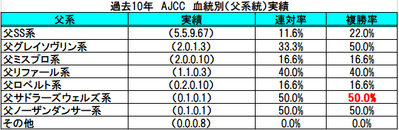 f:id:sekiwakedesu:20200124085857p:plain
