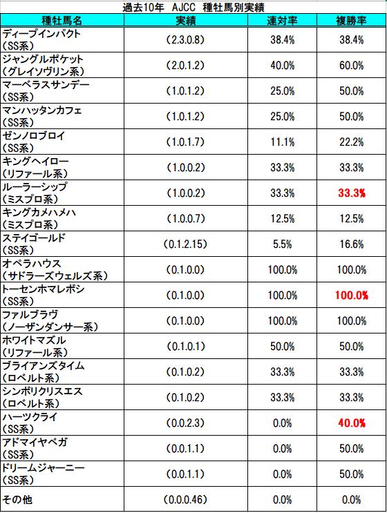 f:id:sekiwakedesu:20200124090854p:plain