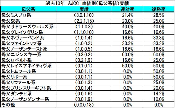 f:id:sekiwakedesu:20200124091824p:plain