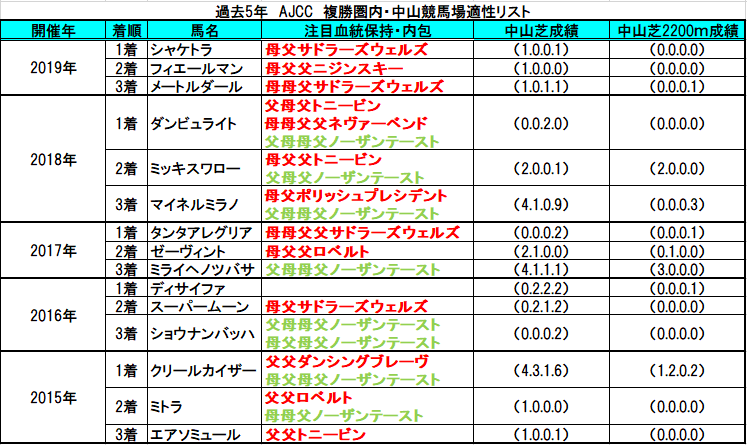 f:id:sekiwakedesu:20200124101625p:plain