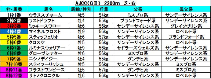 f:id:sekiwakedesu:20200124104901p:plain