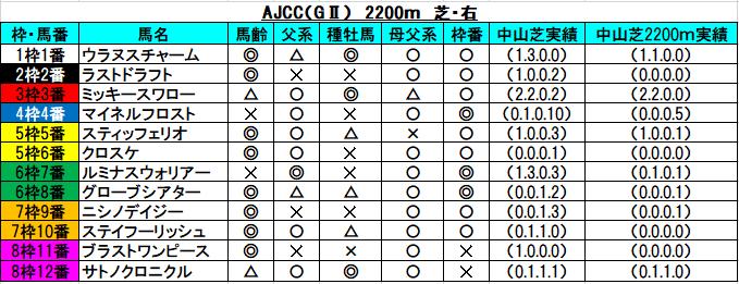 f:id:sekiwakedesu:20200124112848p:plain